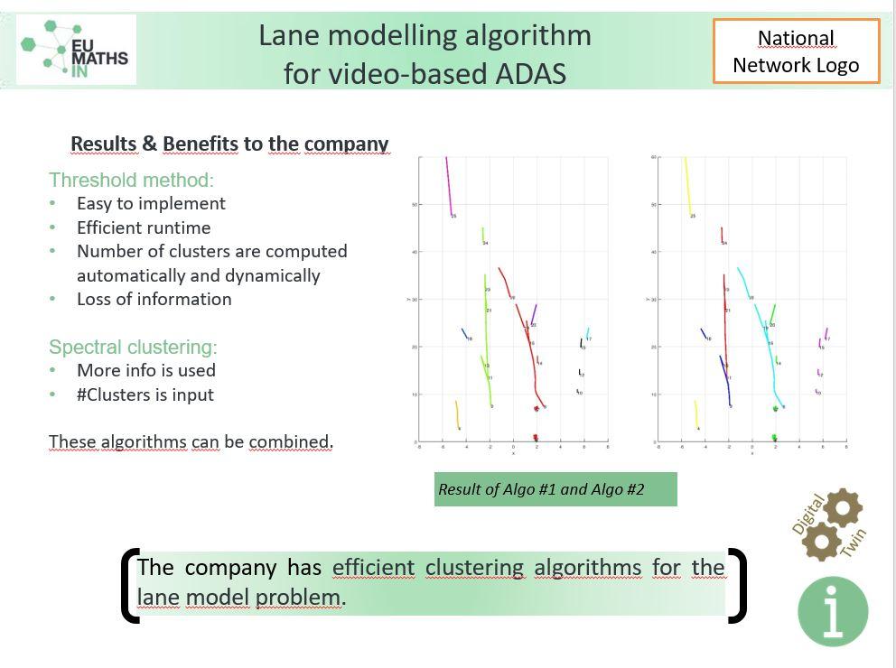 Vonalkövető algoritmus videóalapú vezetést támogató rendszerekhez