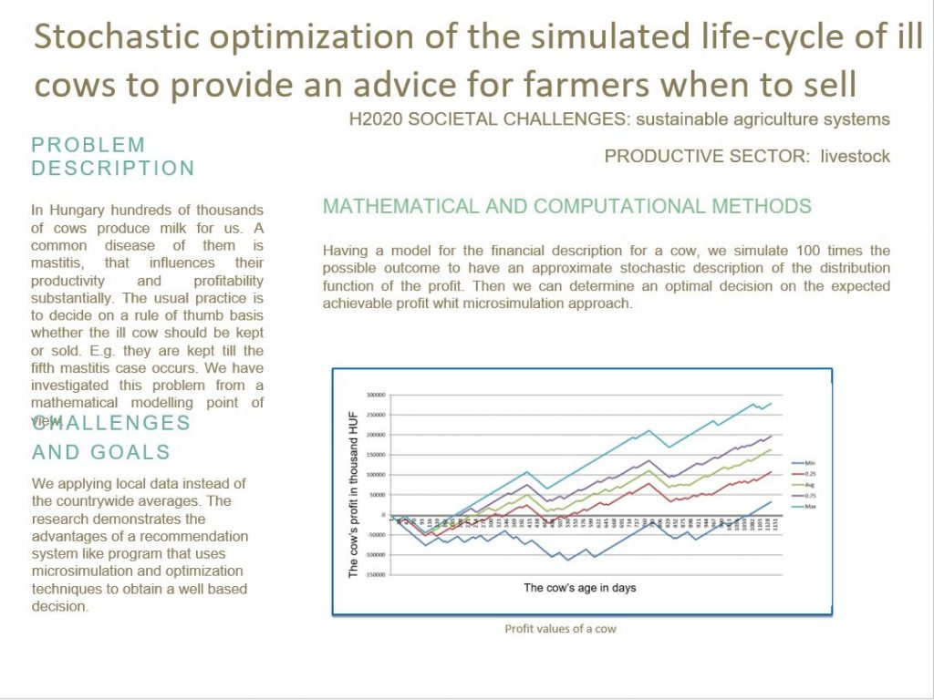 Stochastic optimization of the simulated life-cycle of ill cows to provide an advice for farmers when to sell