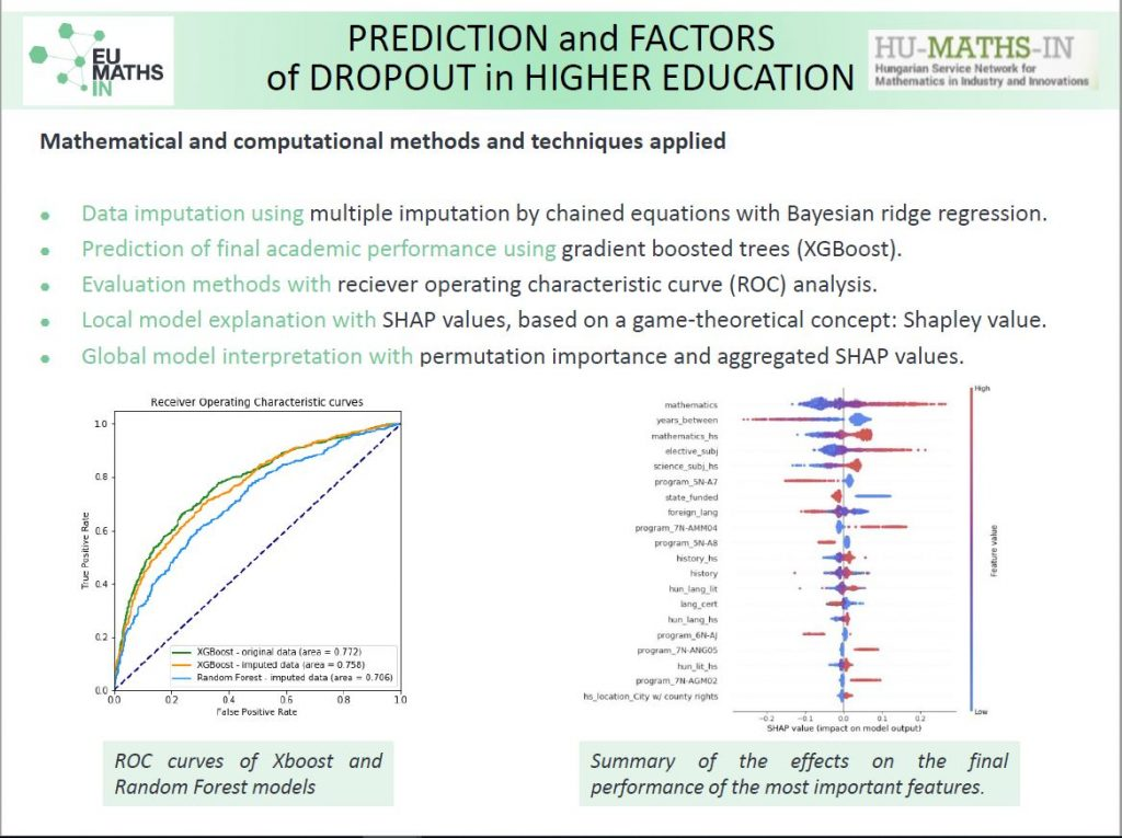 PREDICTION and FACTORS of DROPOUT in HIGHER EDUCATION