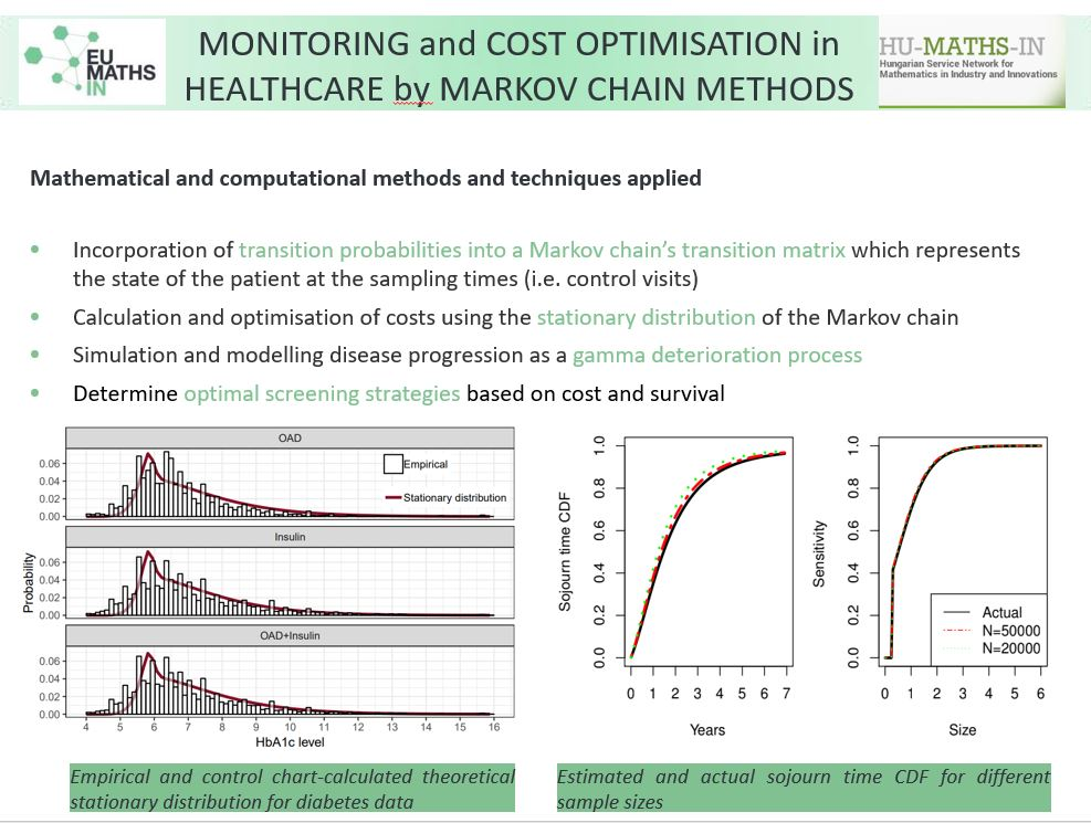 MONITORING and COST OPTIMISATION in HEALTHCARE by MARKOV CHAIN METHODS