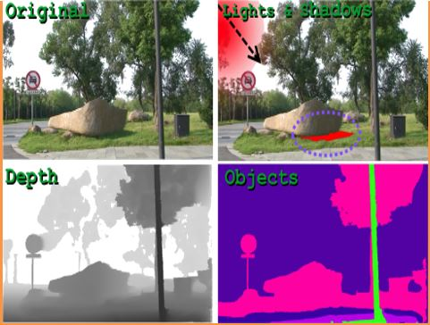 Synthetic Data Generation for Blocked Video Sensor
